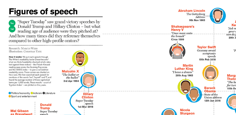 figures of speech infographic
