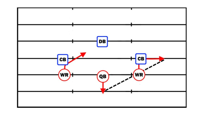 3 on 3 passing football passing drill