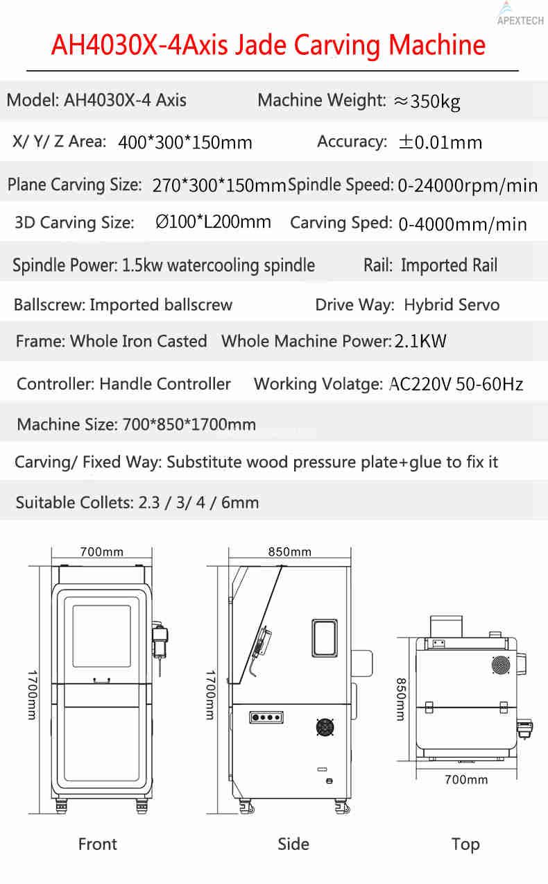 how much is a cnc machine