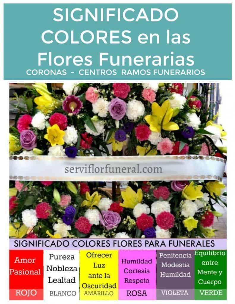 significado del color en las flores para funerales infografia
