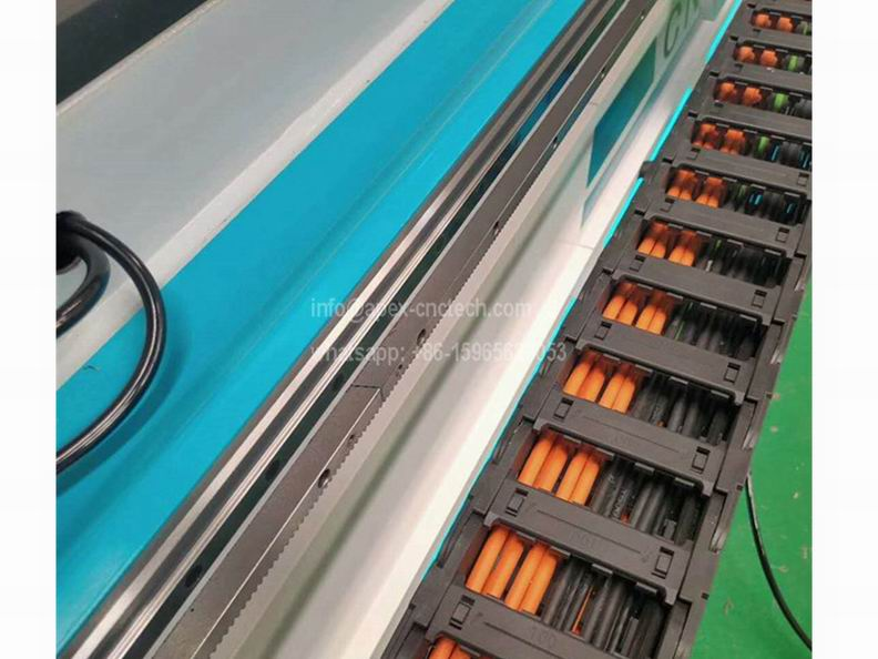 atc cnc router High-quality wires