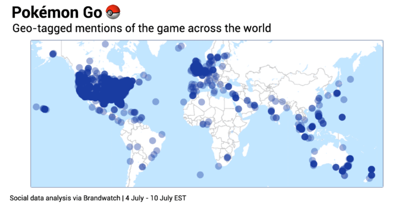 pokemon go data statistics social media