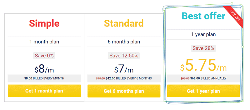 NordVPN pricing