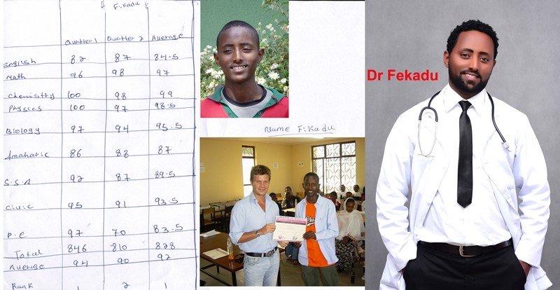 Dr Fekadu Habtamu