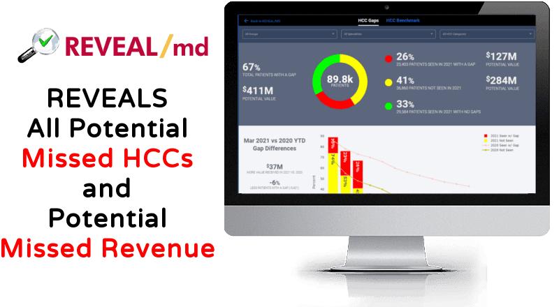 cms hcc   hcc coding   raf adjustment   improve raf score   medical billing and coding