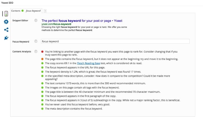 wordpress utvidelser yoast