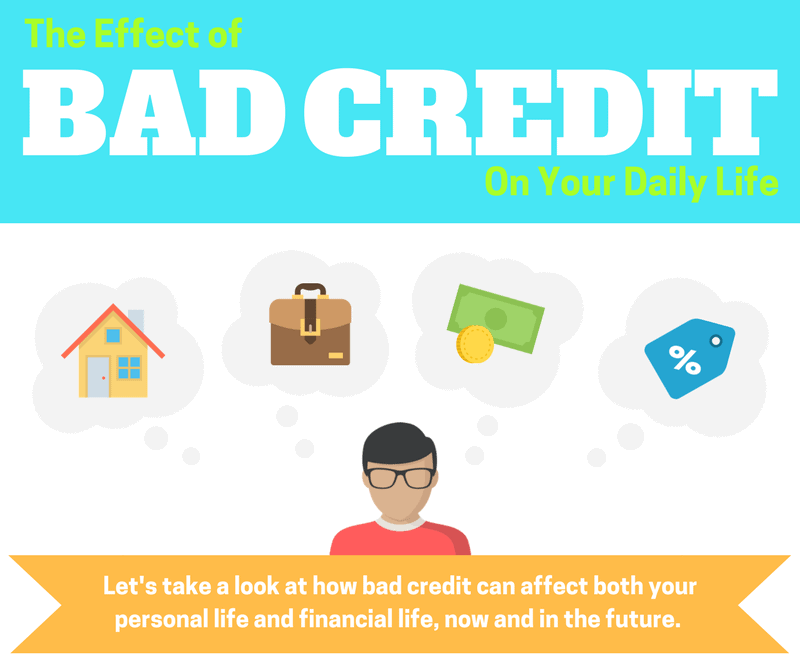 bad credit affects your daily life