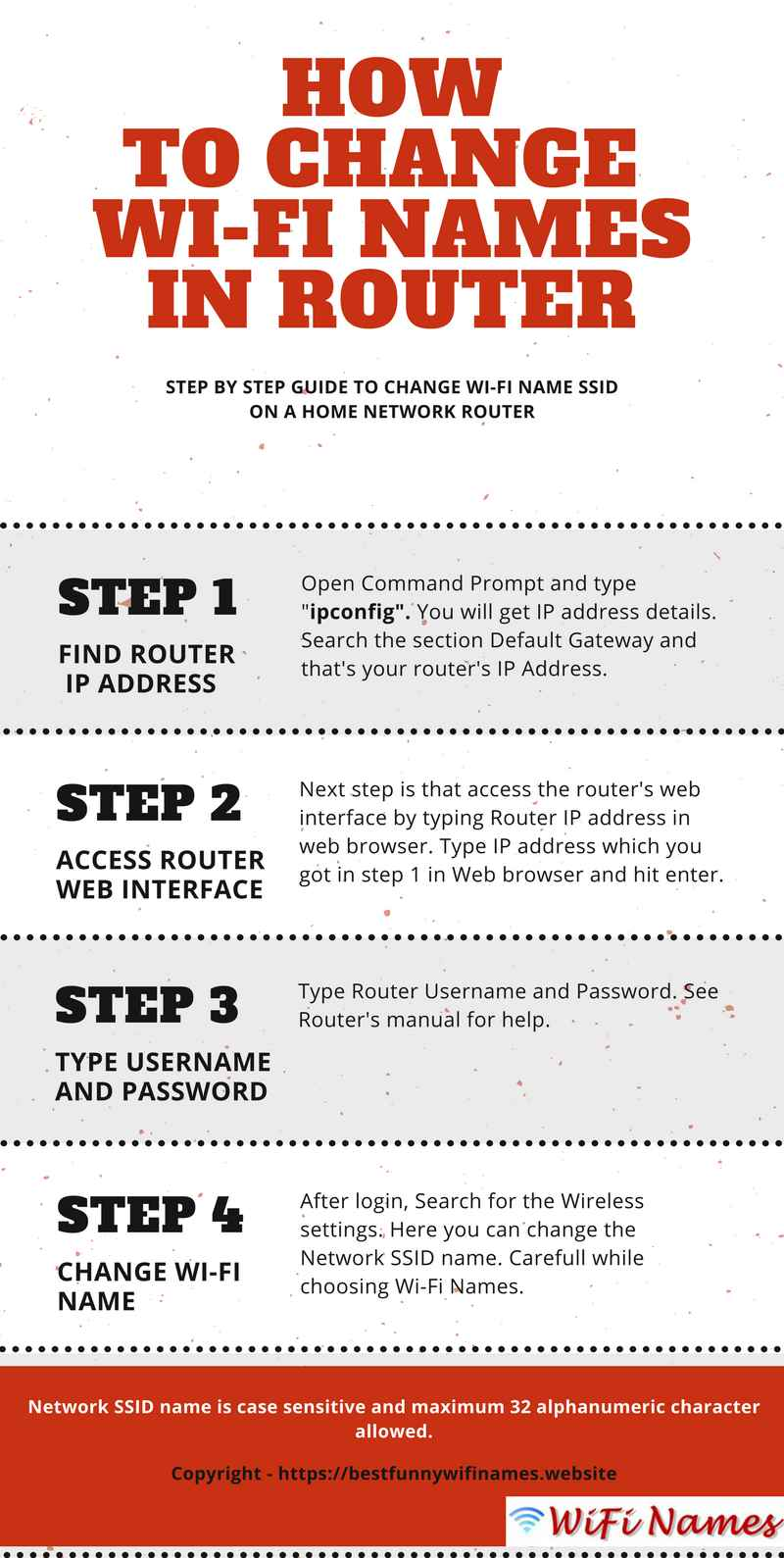 Change WiFi Name Infographic
