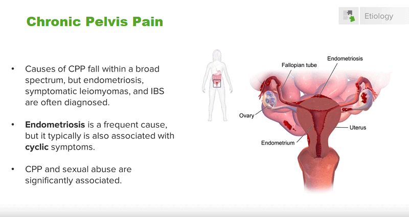 chronic pelvis pain