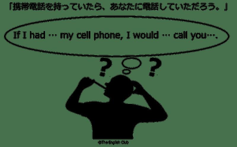 シンプル英語を使う理由