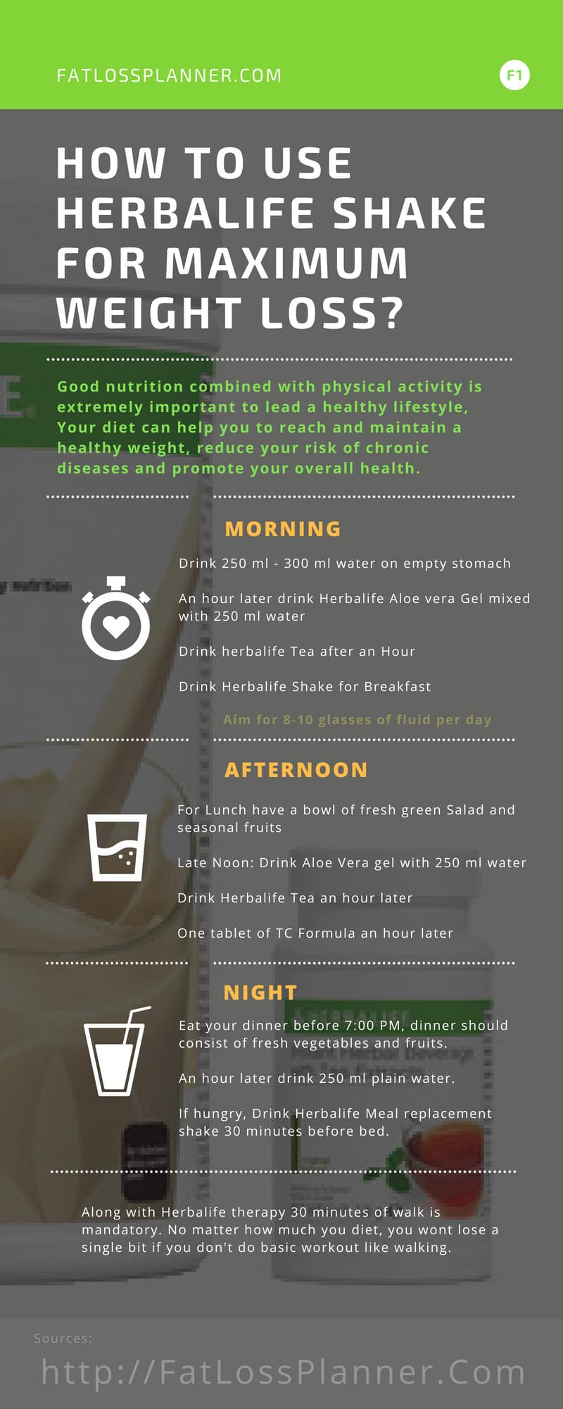 How to use Herbalife meal replacement shake for weight loss