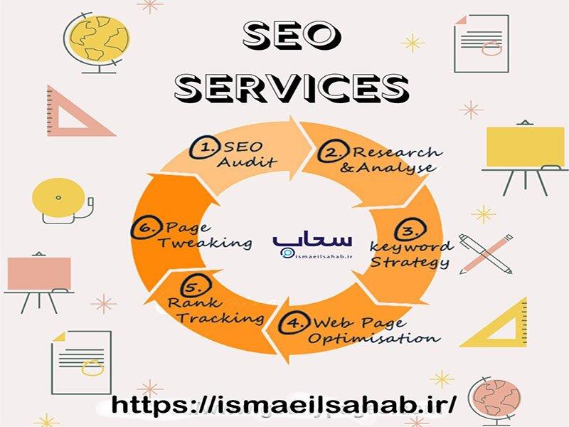 خدمات سئوی سایت راهی برای دیده شدن سئو سایت یعنی چه؟ خدمات سئو چیست؟