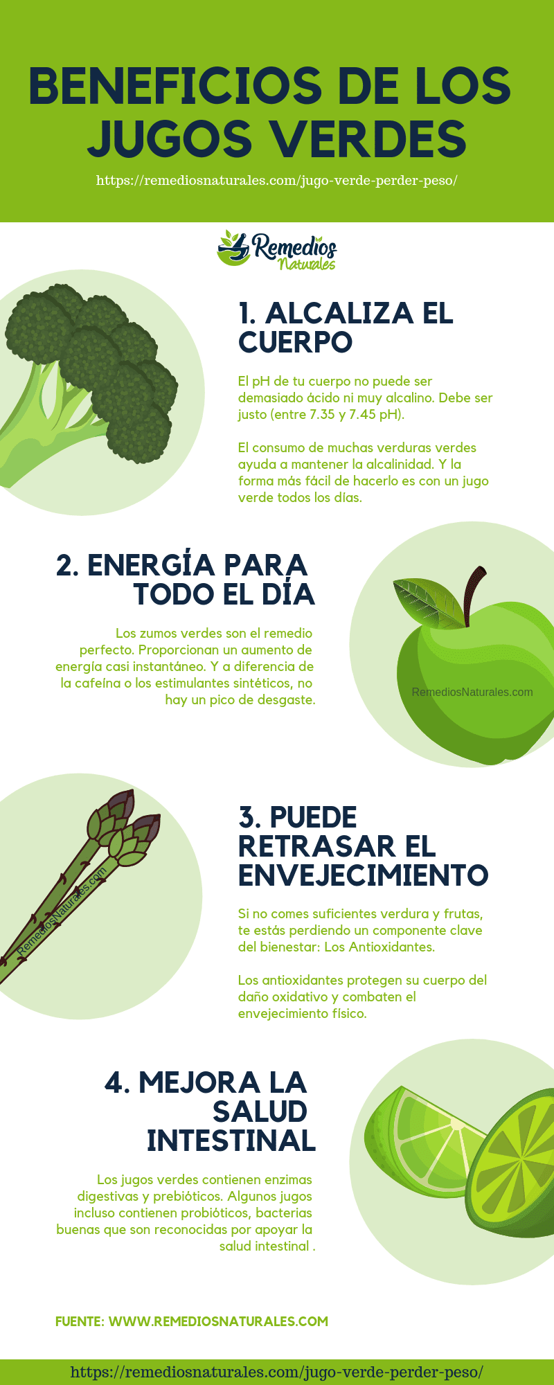 Como bajar de peso con jugos verdes