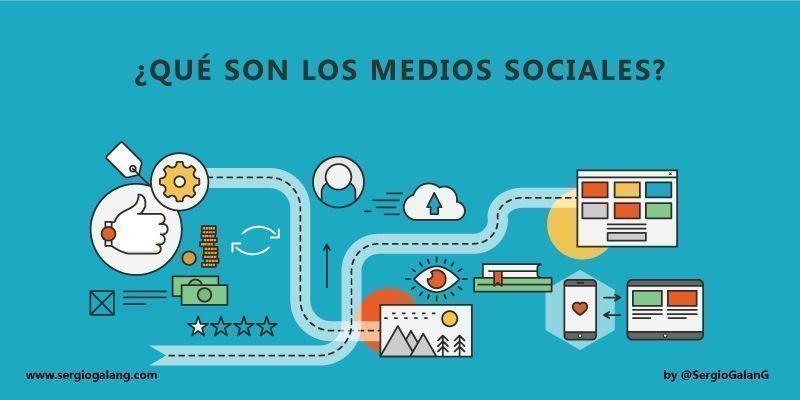 Que son los Medios Sociales