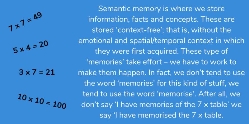 Curriculum development with semantic memory