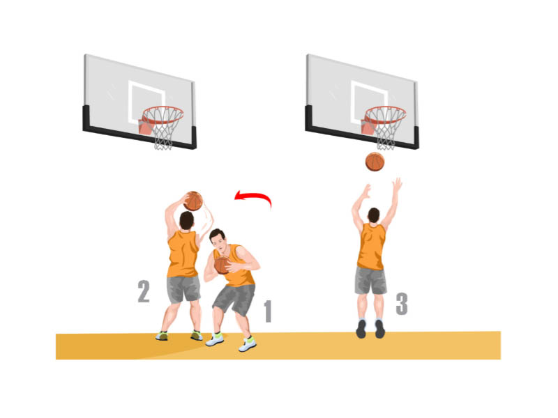 Reverse Pivot Faceup and Shoot Basketball Footwork Drill