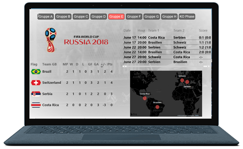 FIFA 2018 Russia in Power BI