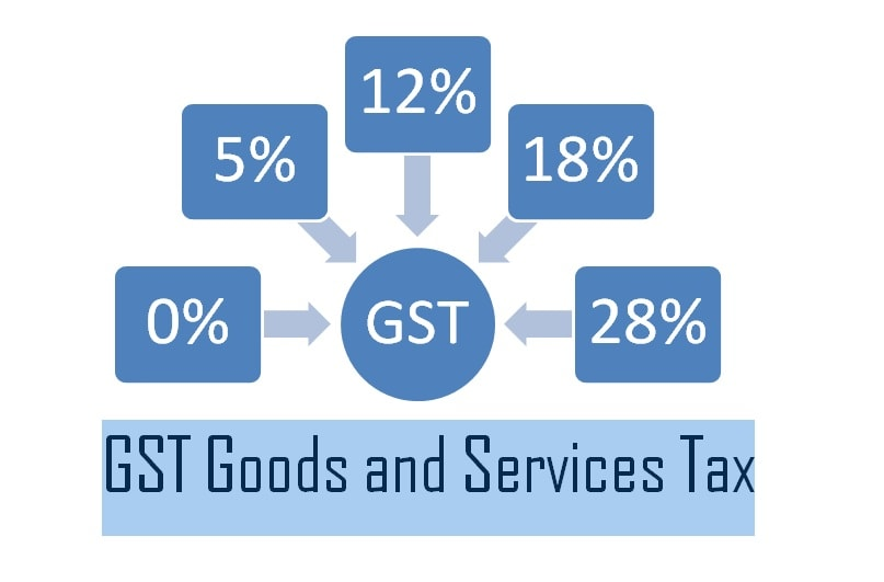 new gst rates