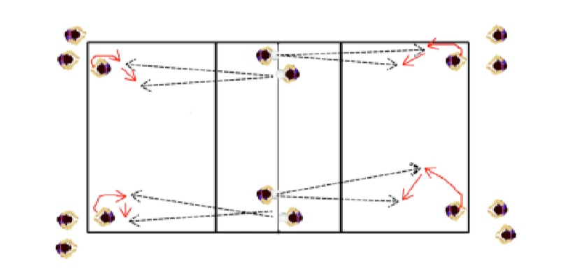 dip and tip recover volleyball tactical drill
