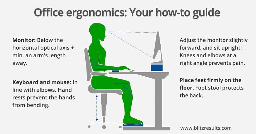 Ergonomic Office Sitting