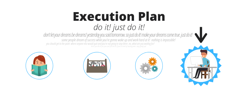 Lead Generation Website Execution Plan