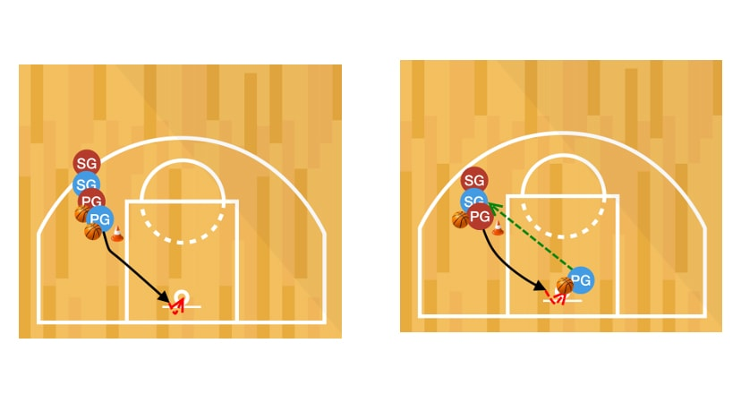 Power Layups Basketball Finishing Drill
