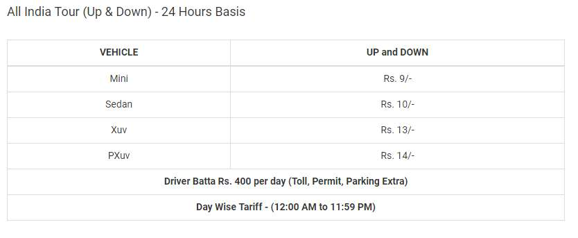 fast track chennai outstation tariff