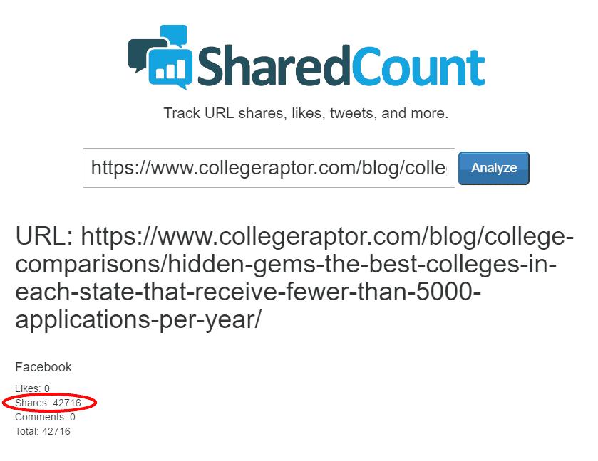 hidden-gems-share-count