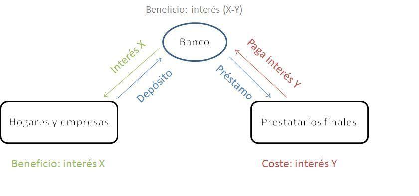 Traslación horizontal riqueza - lacondicionmecanica.com