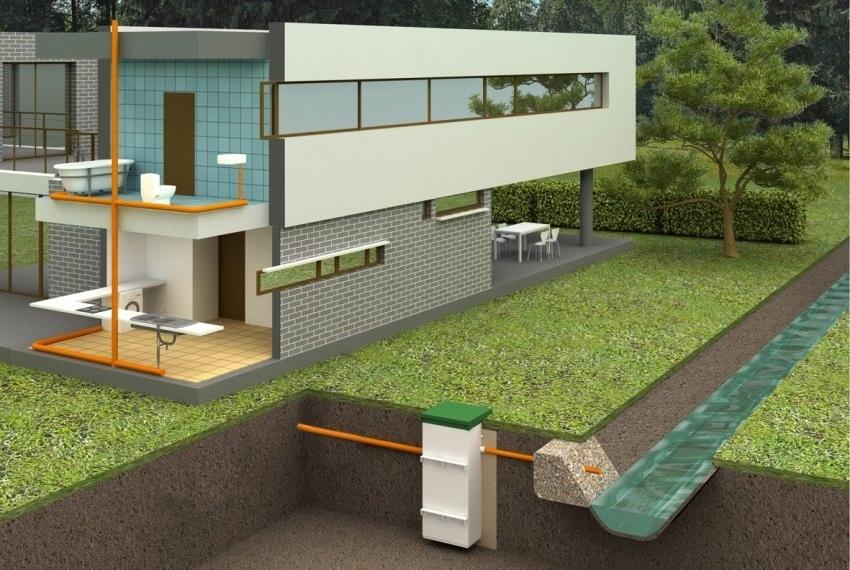 Канализация для загородного дома: что нужно знать