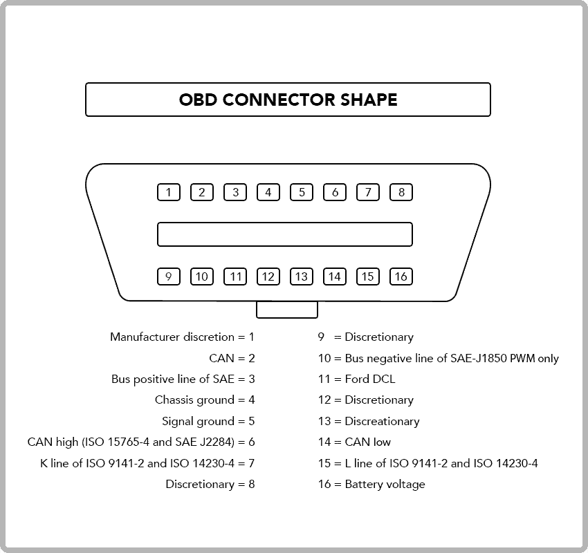 obd connector pinout diagram