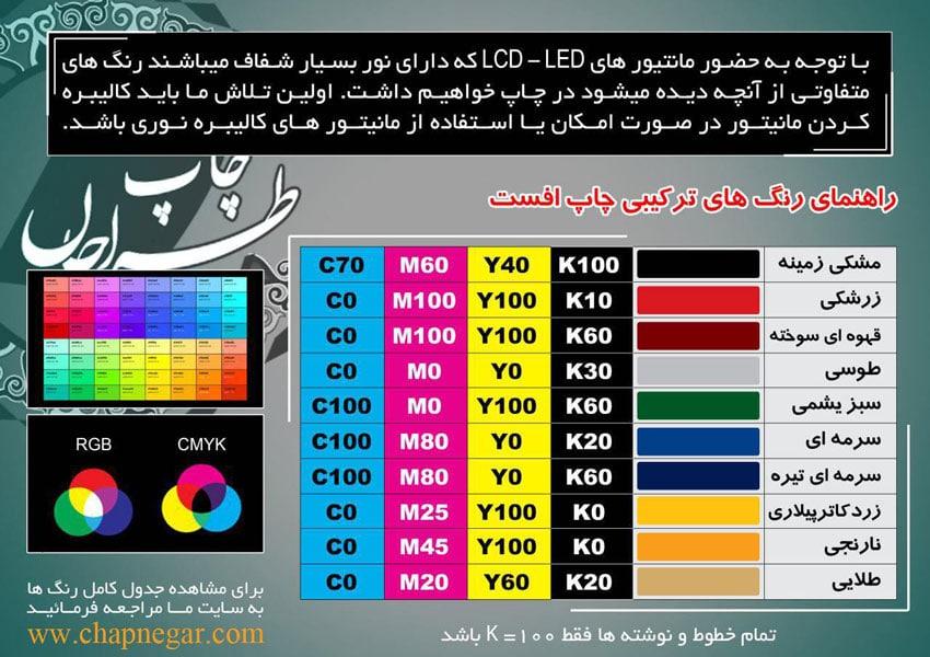 جدول ترکیب رنگ ها در چاپ