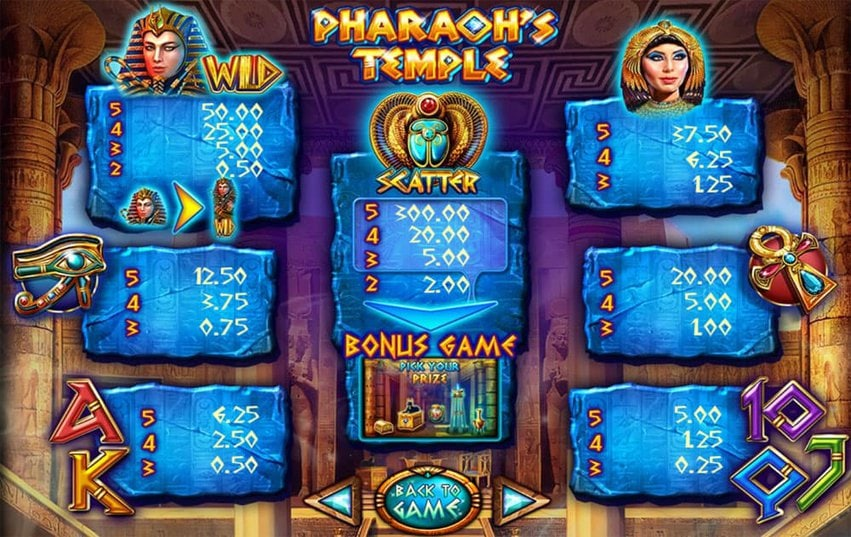 Pharaoh's Temple Paytable