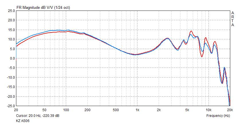 KZ AS06 frequency response