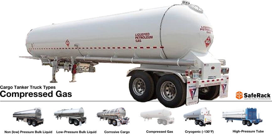 Truck compressed gas tank