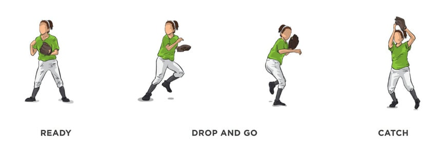 drop step with ball fielding drill