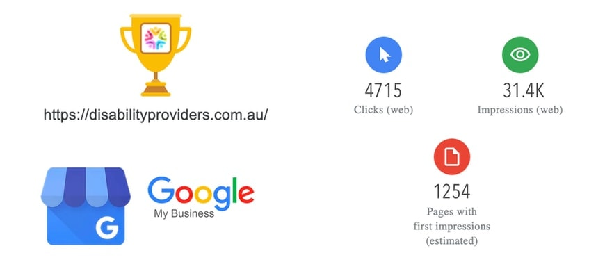 ndis service provider directory