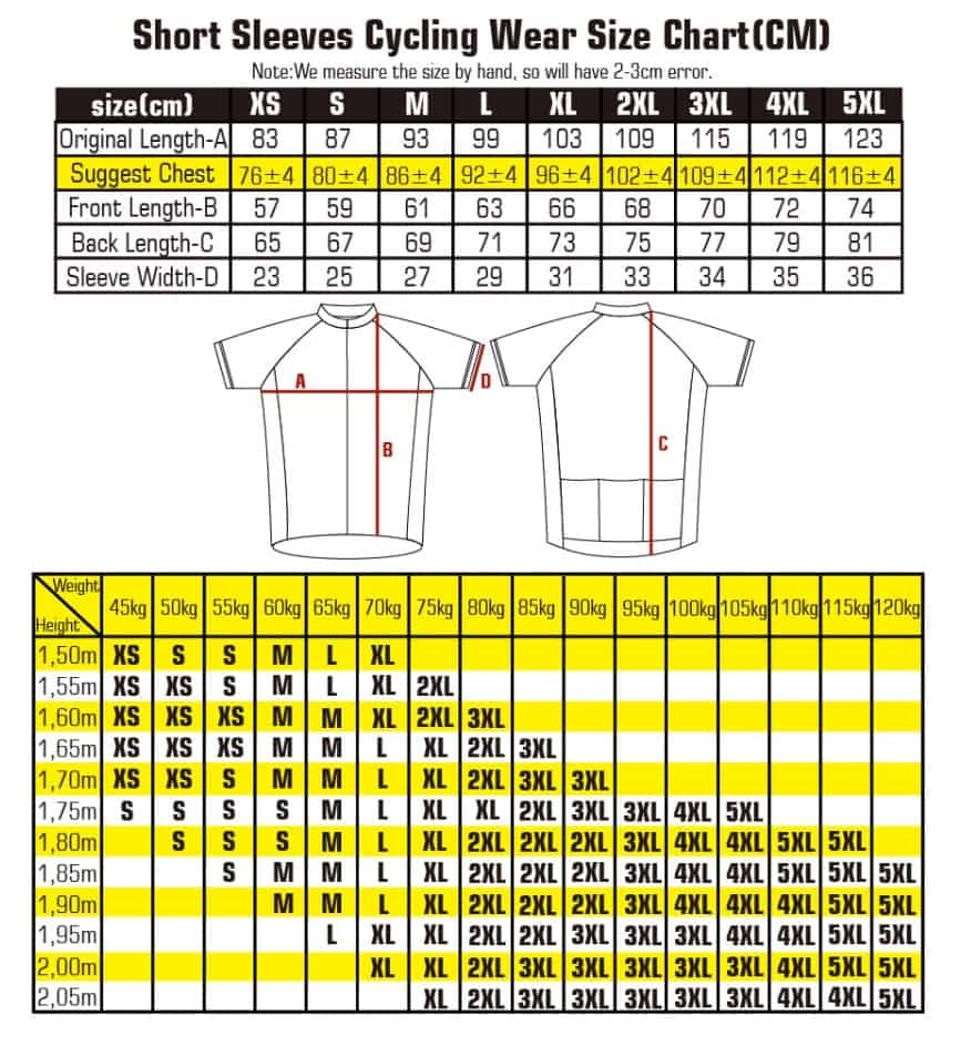 Cycling Jersey Replica Lookalike Clone Sportswear AliExpress Cheap Kemaloce Store Wolf Jersey3