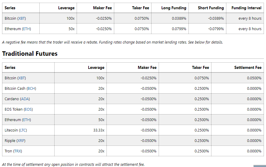 bitmex bitcoin exchange fee structure
