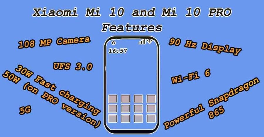 Xiaomi Mi 10 and Mi 10 PRO features