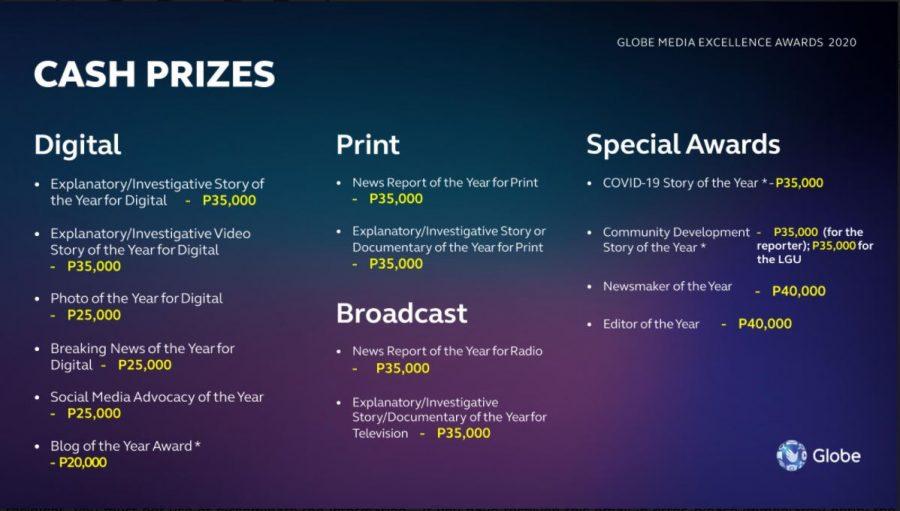 GMEA 2020 cash prizes