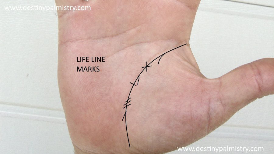 life line marks, cross line of life line, star on life line, marks on line of life