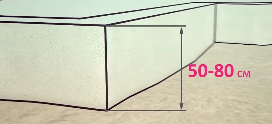 Как правильно класть газобетонные блоки