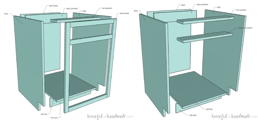 Drawing showing the different parts of a face frame and frameless base cabinet.