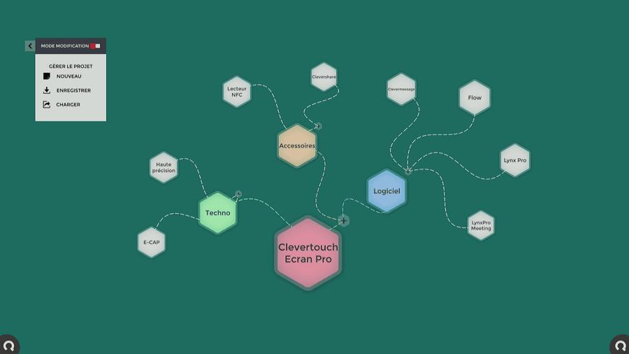 appli pour créer des cartes mentales