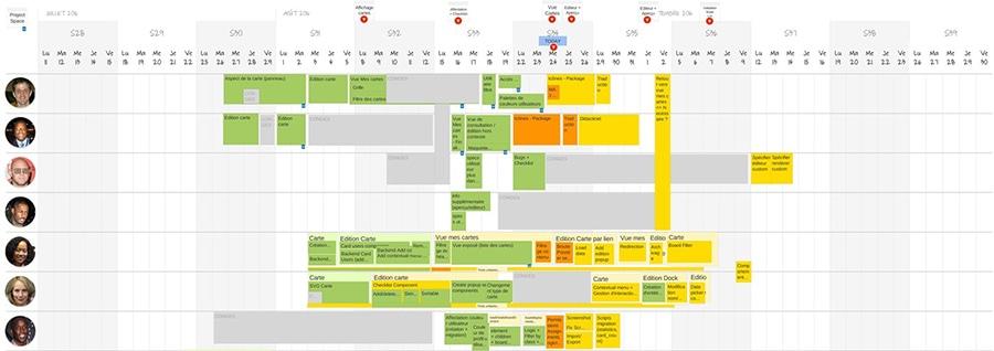 Exemple d'utilisation du logiciel iObeya sur écran interactif : retro-planning