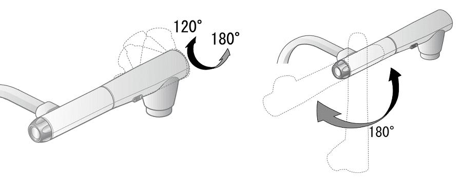 tête pivotable du visualiseur ELMO L-12F et L-12W
