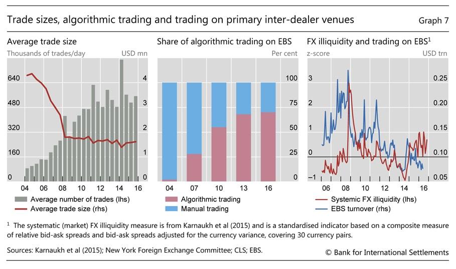 Trading Forex 101 Mercado Divisas Enric Jaimez