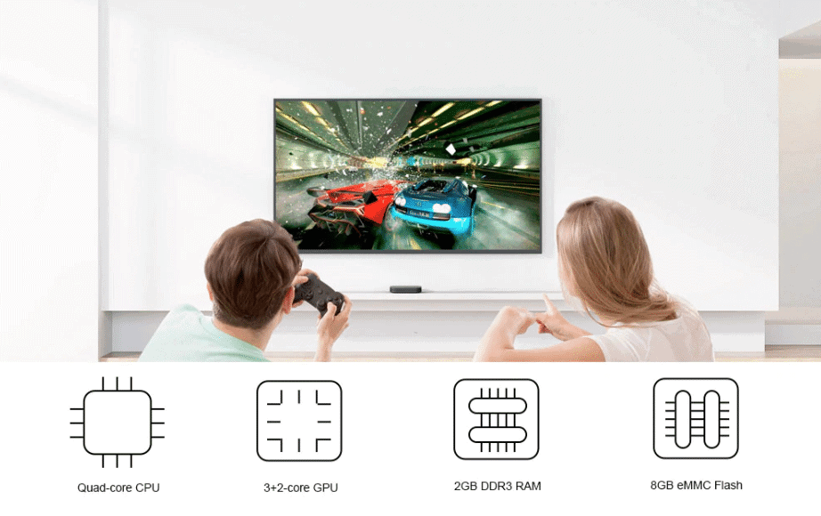 specifications of global version xiaomi mi box s