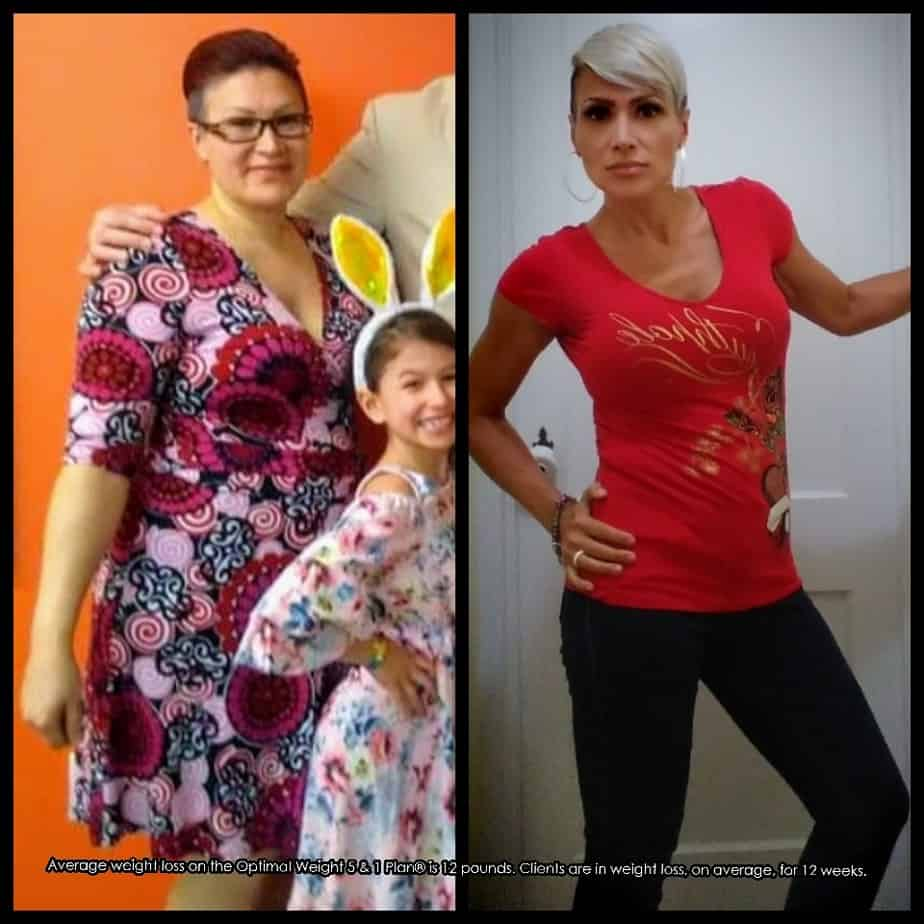 An example of fitness transformation